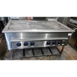 Промышленная электрическая плита электролюкс как убрать нагар со сковороды с антипригарным покрытием